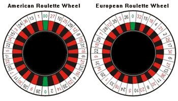 Roulette wheels uk stevin smith gambling